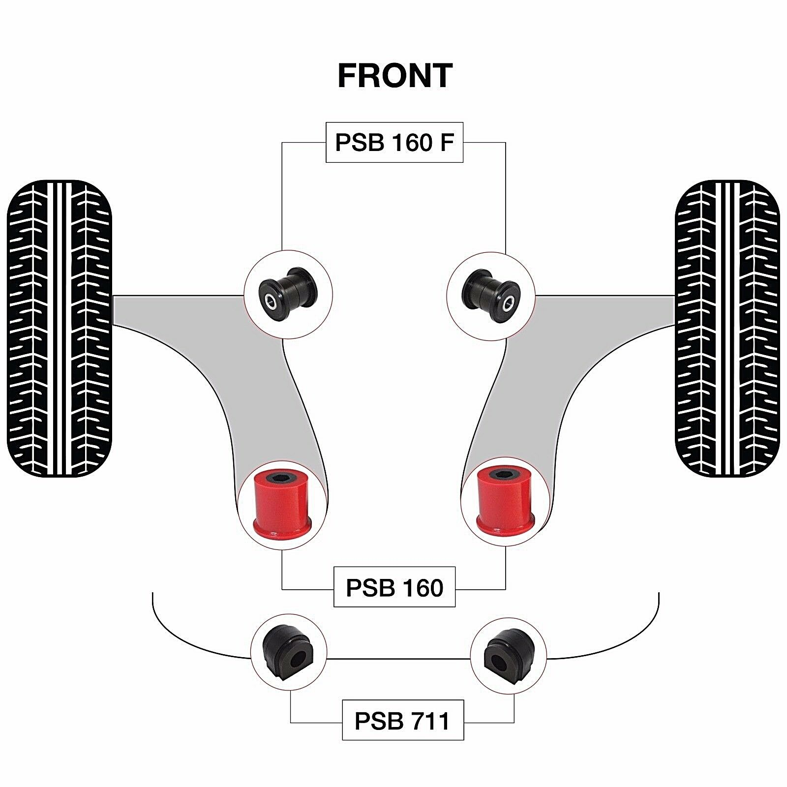 Audi S3 Rs3 Mk2 Complete Front Wishbone Amp Arb Poly Bushing Kit