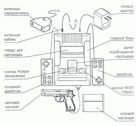 Sega Genesis Wiring Diagram Sony Wiring Diagram Wiring
