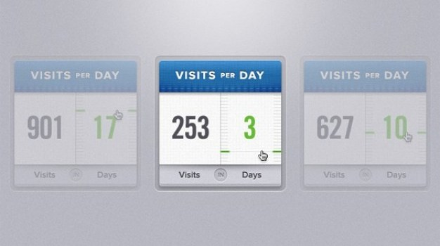 stylish visits per day widget psd