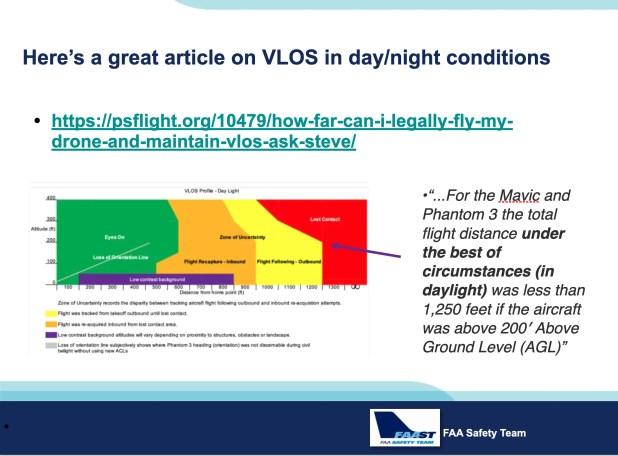 Actual VLOS Distance Data