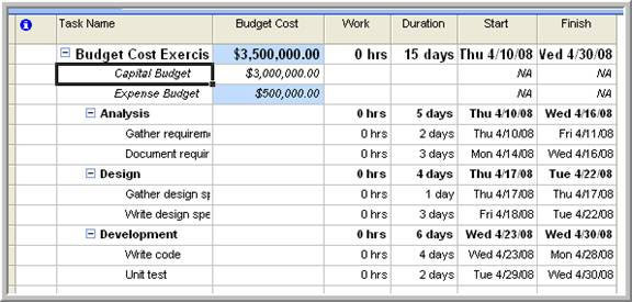 budgeting projects for students - Tier.brianhenry.co