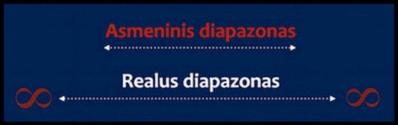 diapazonas