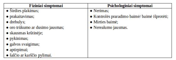 simptomai