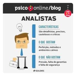 analistas
