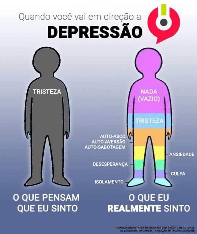 Psico.Online Depressão: como me sinto como as pessoas pensam que me sinto