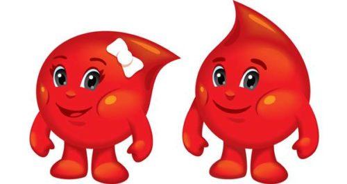 Hemofobia-Medo de sangue