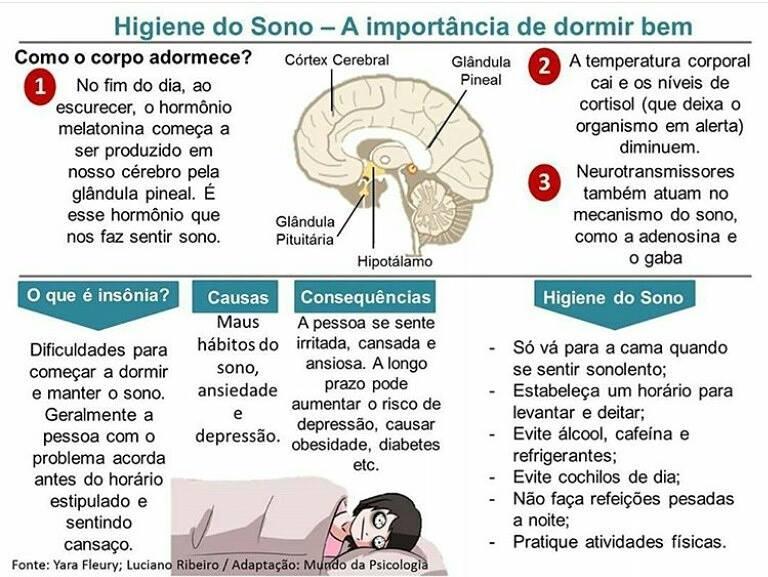 higiene do sono a importancia de dormir bem