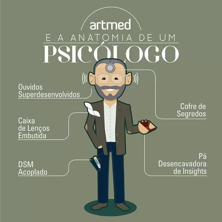 anatomia-de-um-psicologo