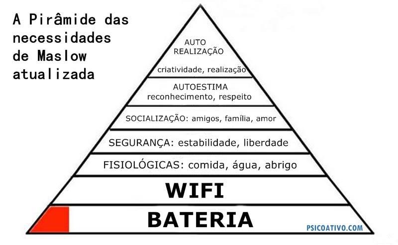 a-piramide-das-necessidades-de-maslow-atualizadissima
