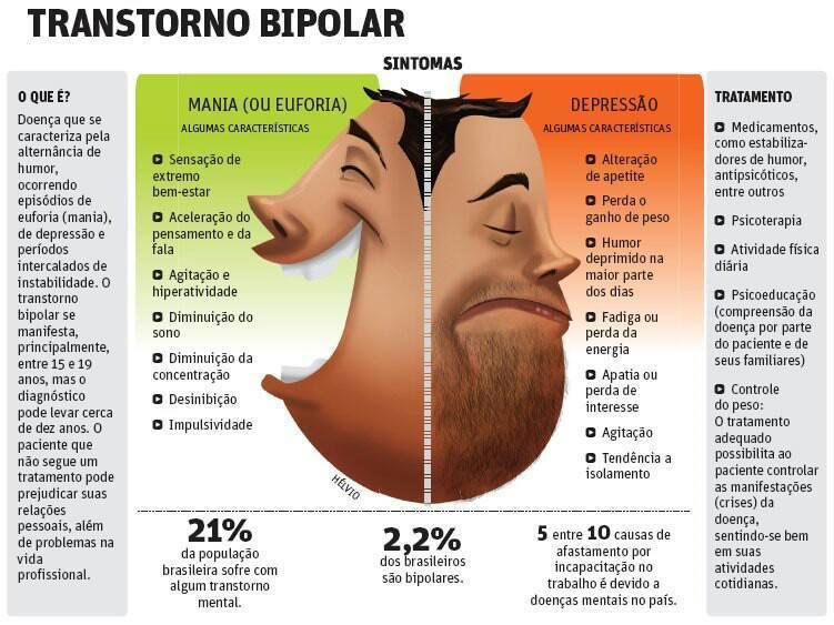 infografico_transtorno_personalidade_borderline