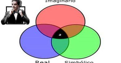 O Real na Psicanálise de Lacan | Real, Simbólico e Imaginário #1