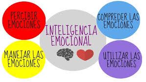 inteligencia emocional 6
