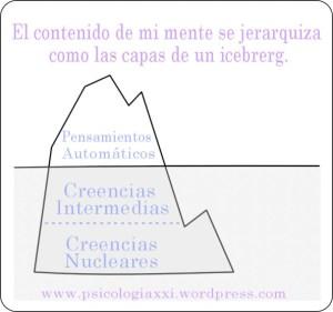 La mente, un iceberg jerarquizado