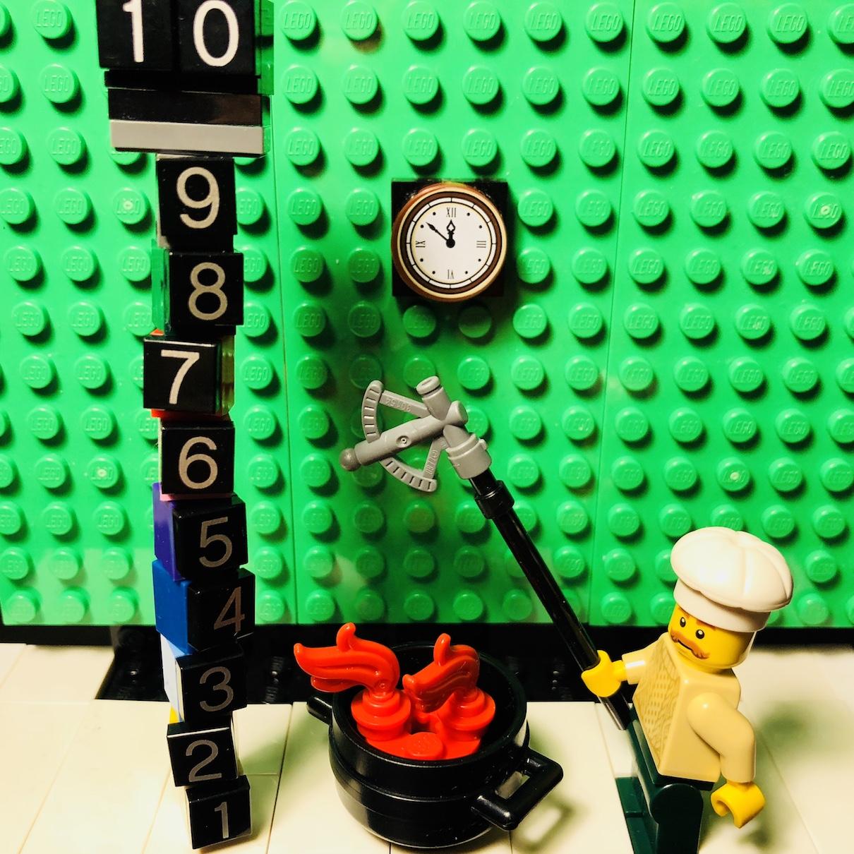 ¿Cuánto mide tu problema?