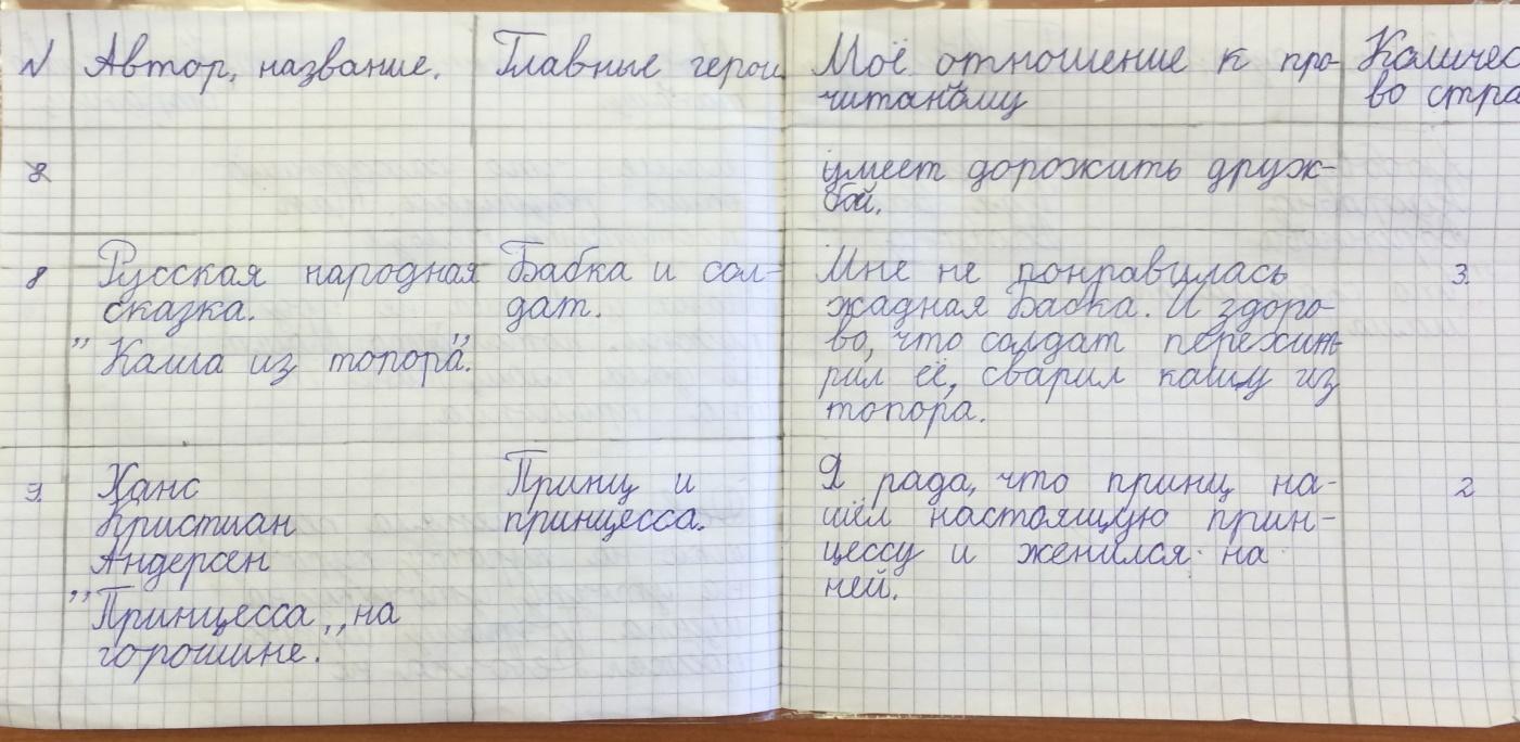 фото литературный дневник приехал родной