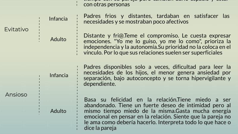 ESTILOS DE APEGO INFANTIL Y ADULTO