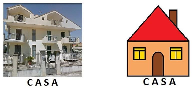 Fotografía de una casa y pictograma de una casa