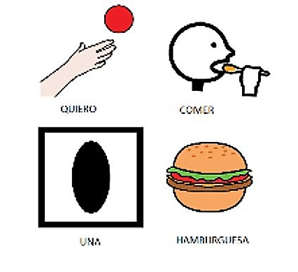 """Pictogramas que expresan """"quiero comer una hamburguesa"""""""