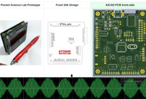 The Pocket Science Lab Hardware