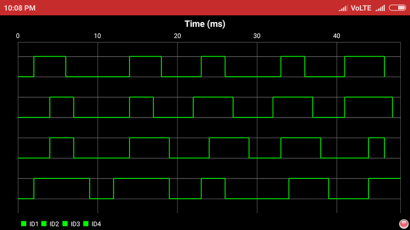 Plotting Digital Logic Lines In PSLab Android App
