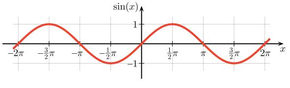 sine_wave