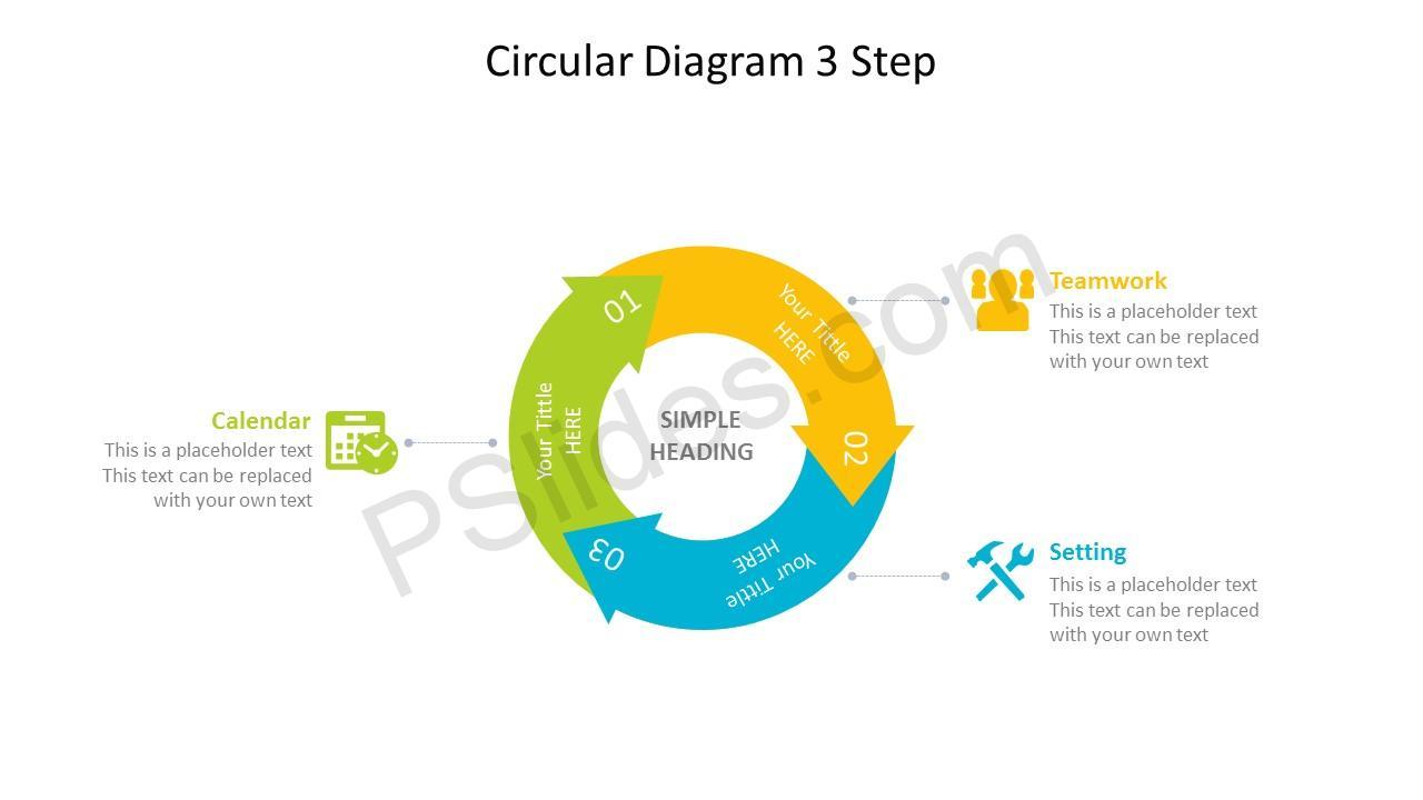 3 arrow circle diagram car alarm wiring diagrams free download circular step stage