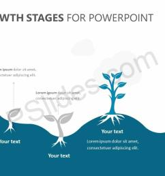 plant growth stages diagram for powerpoint slide 2  [ 1280 x 720 Pixel ]