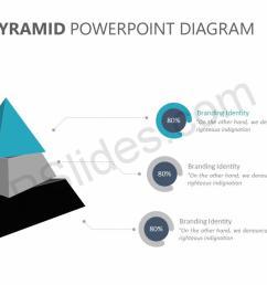 3 step 3d pyramid powerpoint diagram slide 1  [ 1280 x 720 Pixel ]