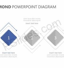 3 step diamond powerpoint diagram slide 2  [ 1280 x 720 Pixel ]