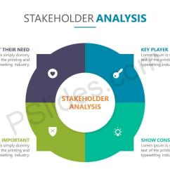 stakeholder analysis powerpoint template 5  [ 1280 x 720 Pixel ]