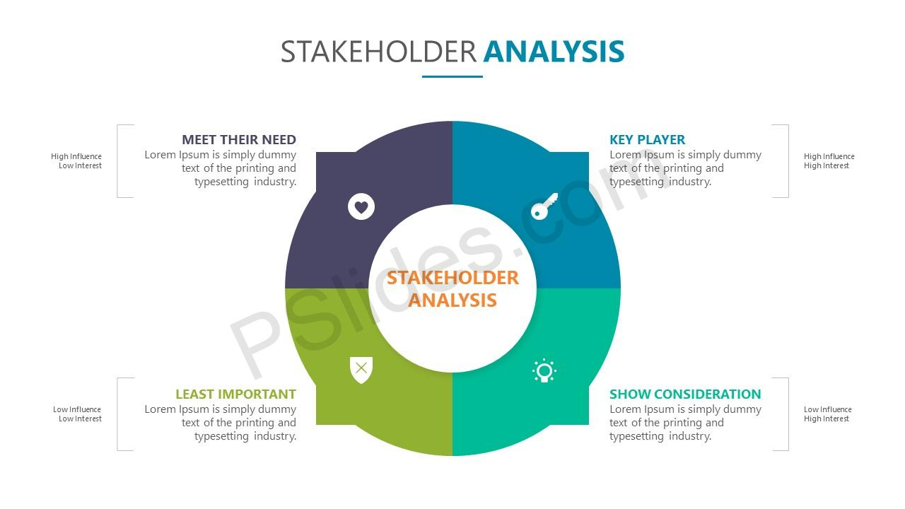 hight resolution of  stakeholder analysis powerpoint template 5