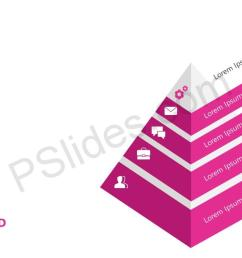 5 step pyramid with icons slide1 [ 1280 x 720 Pixel ]