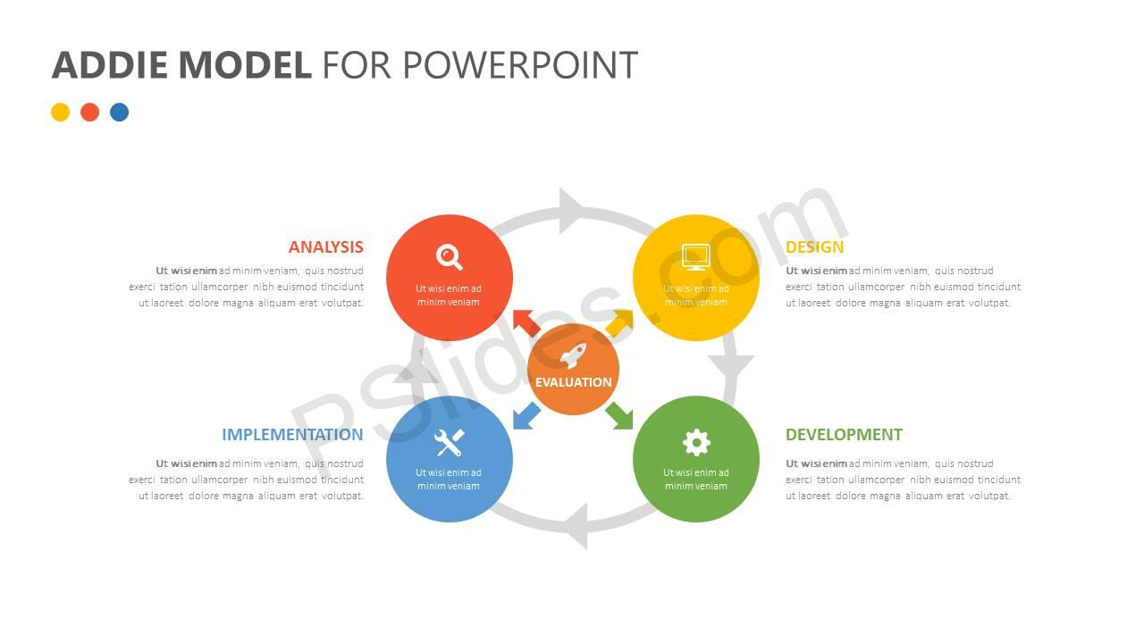 hight resolution of  addie model for powerpoint slide3