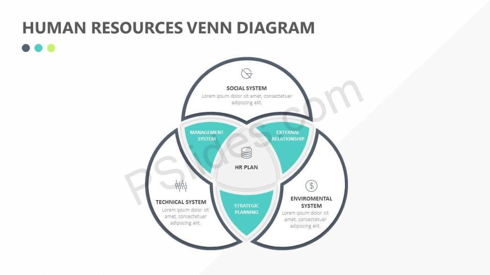 medium resolution of human resources venn diagram slide1