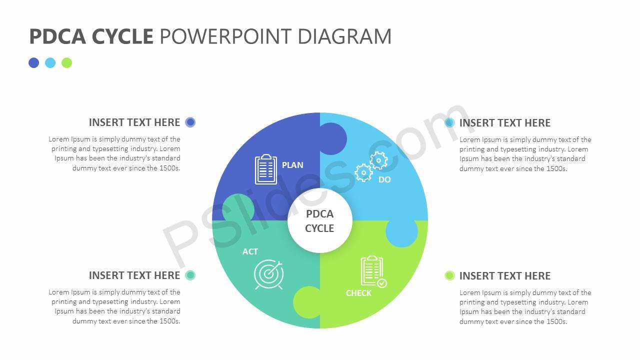 pdca cycle diagram white knight tumble dryer heater element wiring powerpoint pslides slide1
