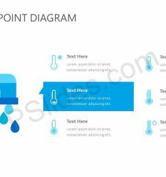 tap powerpoint diagram slide1  [ 1280 x 720 Pixel ]