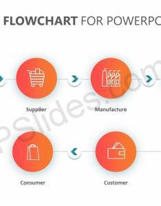 Supply chain flowchart for powerpoint slide also pslides rh