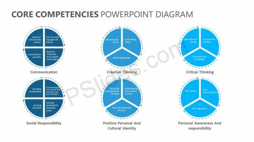 small resolution of core competencies powerpoint diagram jpg