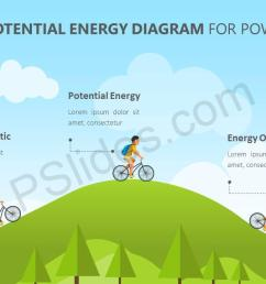 kinetic and potential energy ppt slide1 [ 1280 x 720 Pixel ]