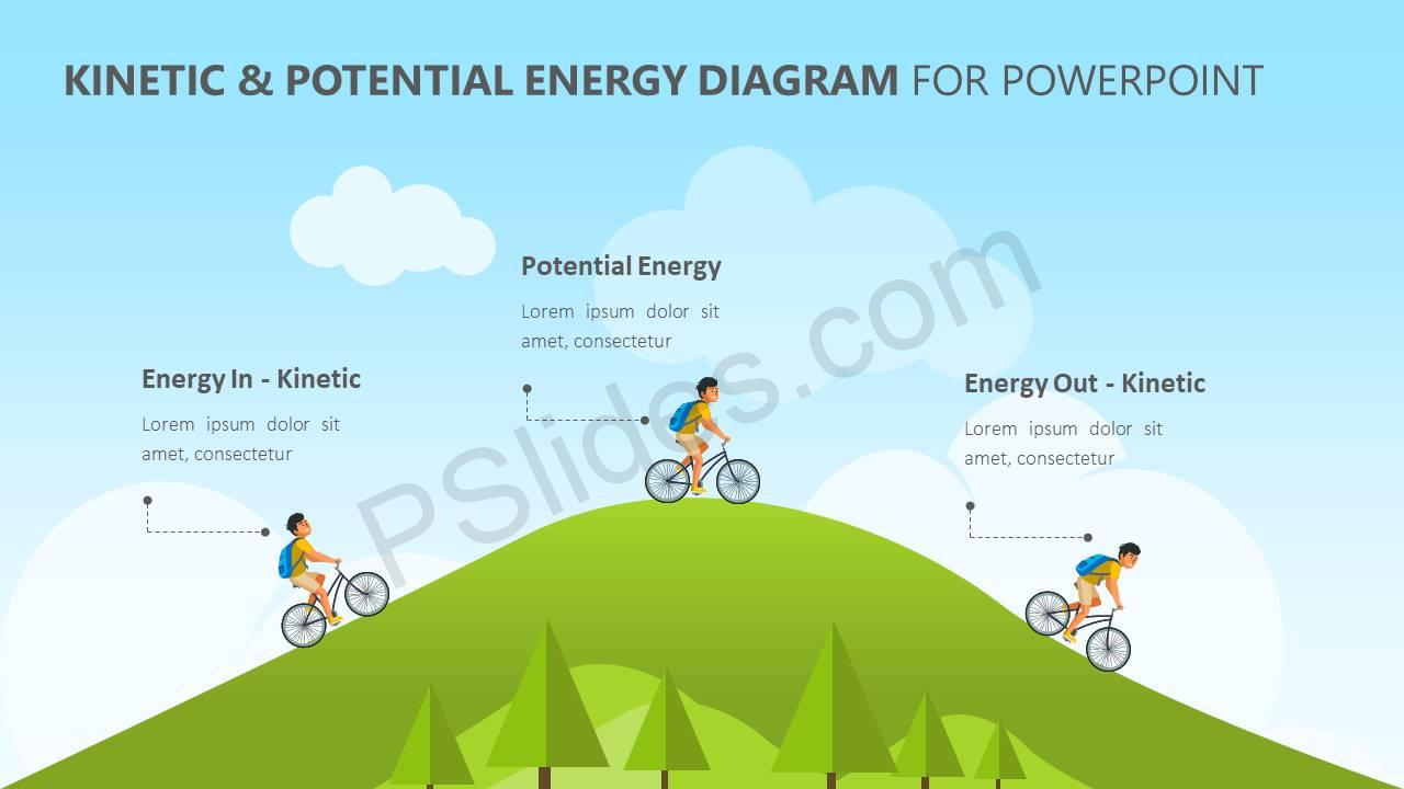hight resolution of kinetic and potential energy ppt slide1