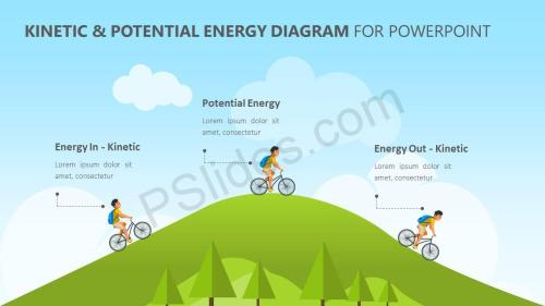 small resolution of kinetic and potential energy ppt slide1