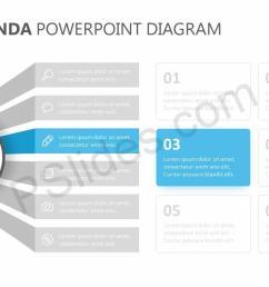 clock agenda powerpoint diagram slide2 [ 1280 x 720 Pixel ]