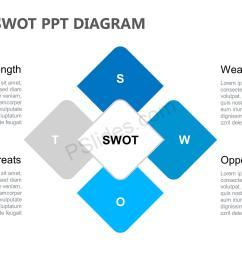 diamond swot ppt diagram slide1 [ 2560 x 1440 Pixel ]