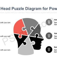 human head puzzle diagram for powerpoint slide1 [ 1280 x 720 Pixel ]