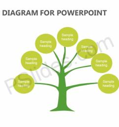7 step tree diagram for powerpoint slide1 [ 1280 x 720 Pixel ]