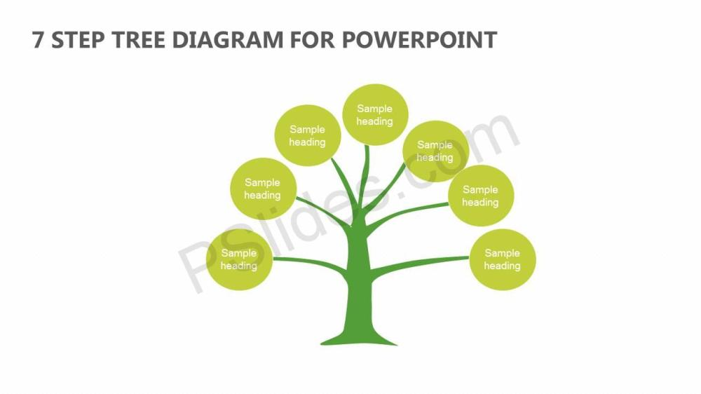 medium resolution of 7 step tree diagram for powerpoint slide1