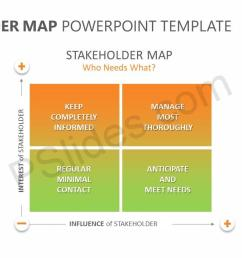 stakeholder map powerpoint template slide1  [ 1280 x 720 Pixel ]