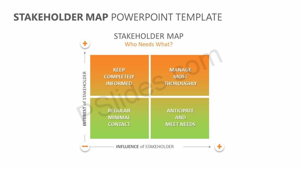 medium resolution of stakeholder map powerpoint template slide1