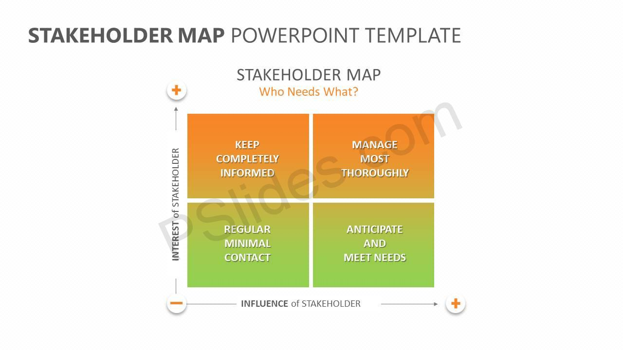 hight resolution of stakeholder map powerpoint template slide1