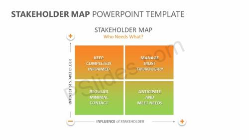 small resolution of stakeholder map powerpoint template slide1
